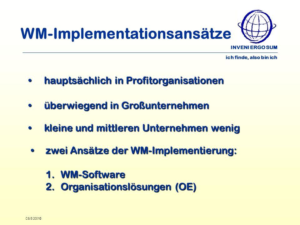 INVENI ERGO SUM ich finde, also bin ich C&IS 2001© WM-Implementationsansätze und Erfahrungen WM -Softwarelösungen Begriffsverwirrung Intranet-, Groupwarelösungen, Content- Management-Systeme, Personal- und Projektdatenbanken,Dokumenten- Managent-Systeme etc.