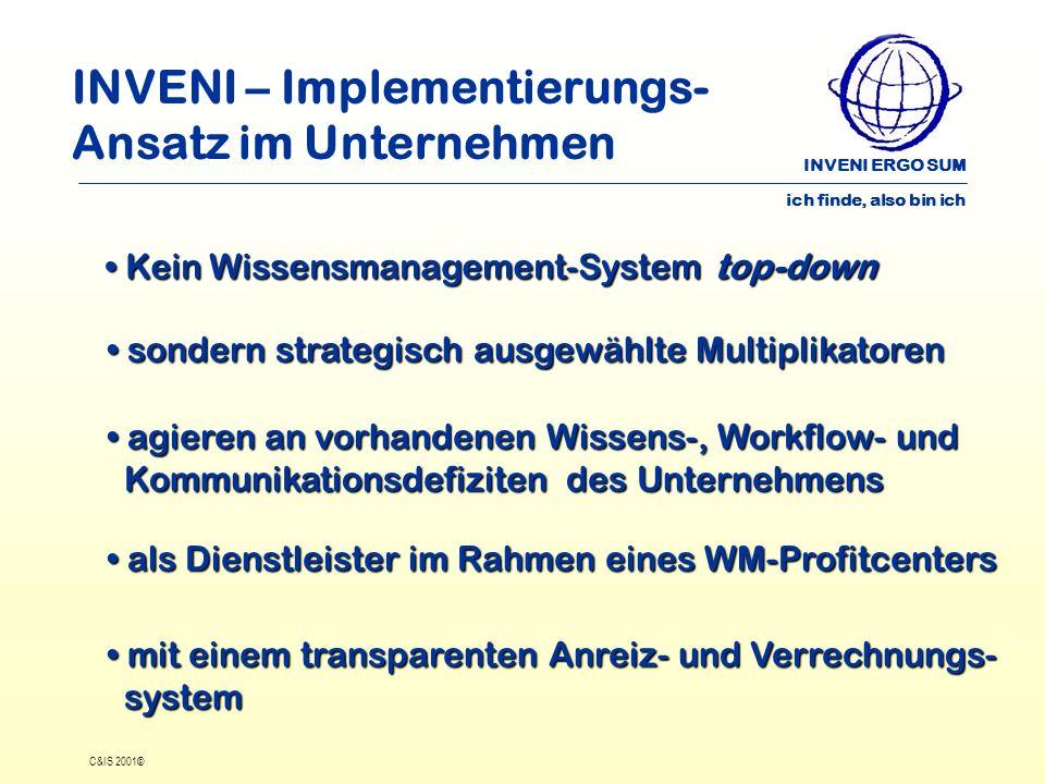 INVENI ERGO SUM ich finde, also bin ich C&IS 2001© INVENI – Konzept 8 Module Intranet + Profitcenter Modul 1: WM-Analysesystem zur Erfassung des WM-Bestandes / - Bedarfes Modul 2: WM-Anreizsystem zur Motivation und kontinuierlichen Pflege der Wissensbasen Modul 3: WM-Ideendatenbank zur Sammlung und Aufbereitung von Vorschlägen Modul 4: WM-Methoden- datenbank zur Erfassung, Sicherung und Bewertung von Wissen Modul 5: WM-Digitalisierungs- katalog zur Kalkulation von Technik und Fachpersonal Modul 6: WM-Know-How- Datenbank zur Organisation von Unternehmens Know-How (How-To-Datenbank) Modul 7: WM-Personal-Pages zur Erfassung und Kommunikation des Know- Hows der Mitarbeiter Modul 8: WM-Content- Management-System zur gesamten Abwicklung der WM-Prozesse, nach Benutzer- rechten verteilter Zugriff auf alle Unternehmensdaten
