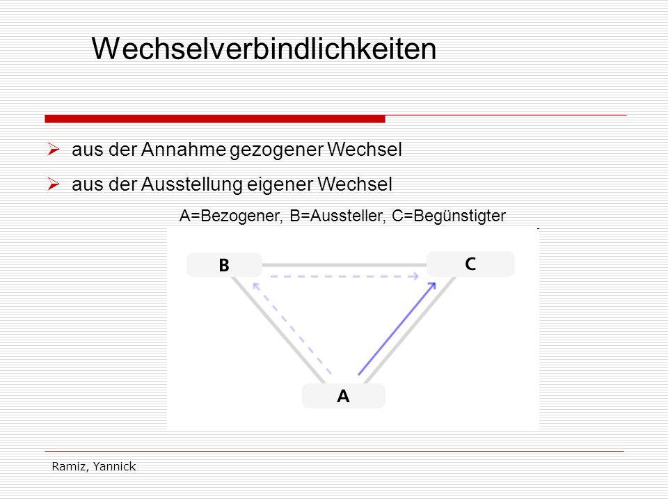 Ramiz, Yannick Wechselverbindlichkeiten aus der Annahme gezogener Wechsel aus der Ausstellung eigener Wechsel A=Bezogener, B=Aussteller, C=Begünstigte