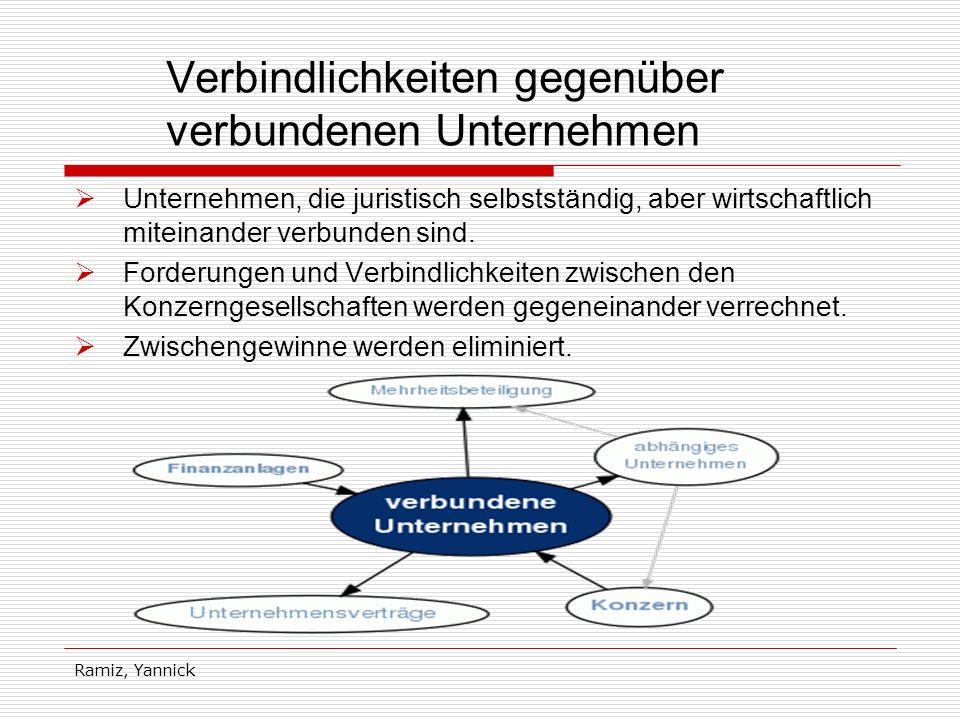 Ramiz, Yannick Verbindlichkeiten gegenüber verbundenen Unternehmen Unternehmen, die juristisch selbstständig, aber wirtschaftlich miteinander verbunde