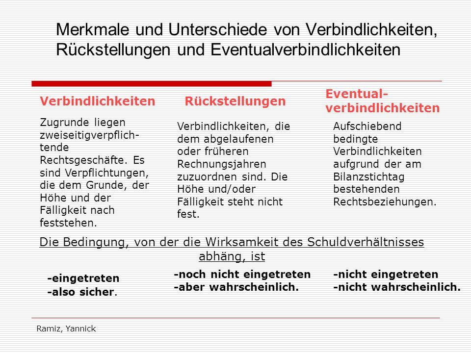 Ramiz, Yannick Merkmale und Unterschiede von Verbindlichkeiten, Rückstellungen und Eventualverbindlichkeiten VerbindlichkeitenRückstellungen Eventual-