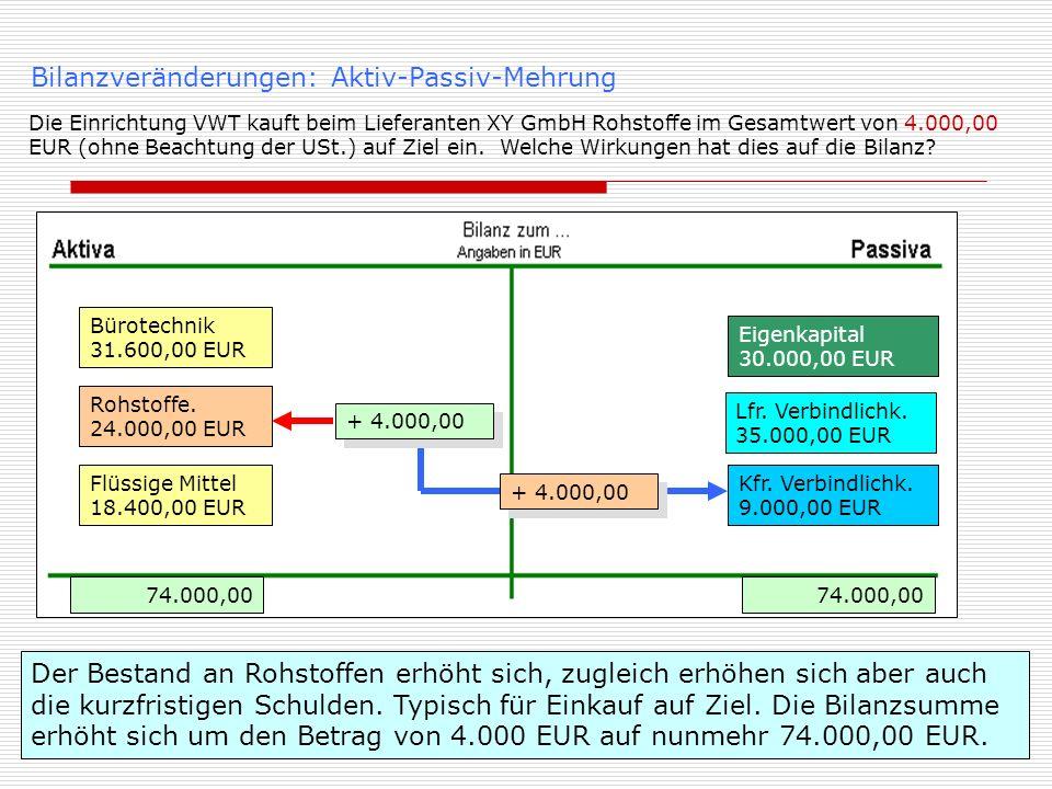 Ramiz, Yannick + 4.000,00 Eigenkapital 30.000,00 EUR Lfr. Verbindlichk. 35.000,00 EUR Bürotechnik 31.600,00 EUR Flüssige Mittel 18.400,00 EUR 74.000,0
