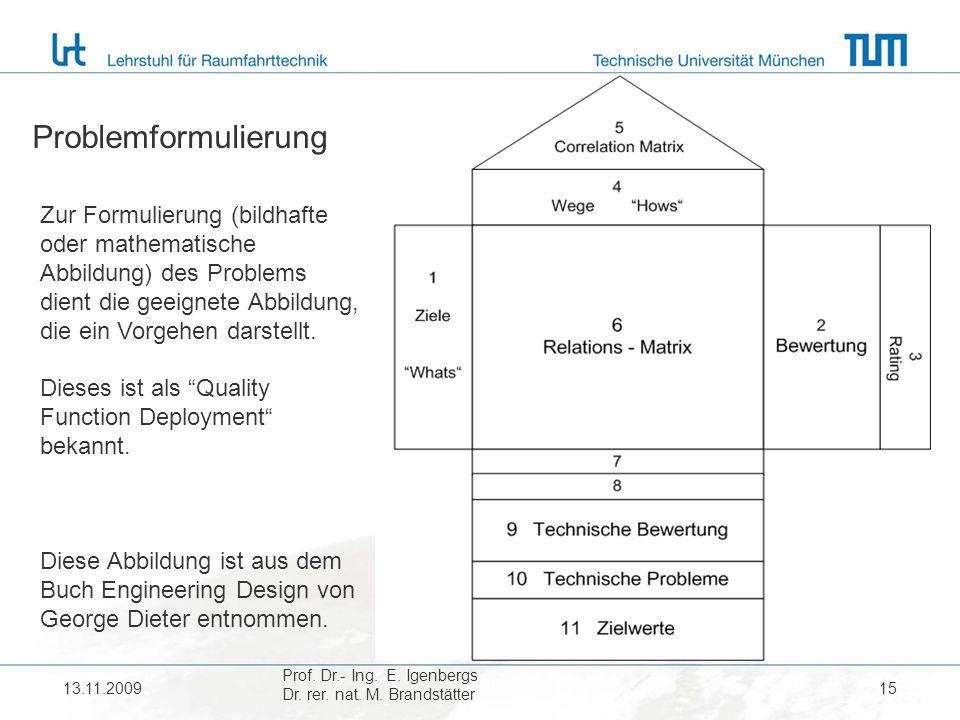 Problemformulierung 13.11.200915 Prof.Dr.- Ing. E.