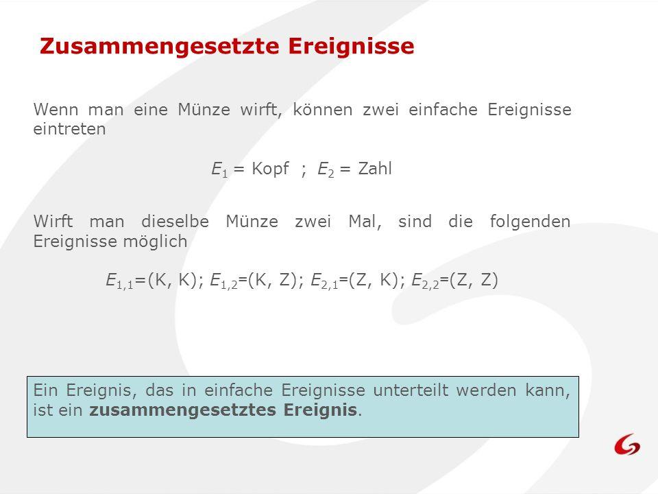 Wenn man eine Münze wirft, können zwei einfache Ereignisse eintreten E 1 = Kopf ; E 2 = Zahl Wirft man dieselbe Münze zwei Mal, sind die folgenden Ereignisse möglich E 1,1 =(K, K); E 1,2 = (K, Z); E 2,1 = (Z, K); E 2,2 = (Z, Z) Zusammengesetzte Ereignisse Ein Ereignis, das in einfache Ereignisse unterteilt werden kann, ist ein zusammengesetztes Ereignis.