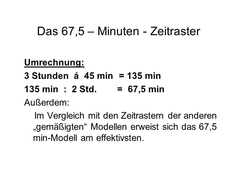 Das 67,5 – Minuten - Zeitraster Umrechnung: 3 Stunden á 45 min= 135 min 135 min : 2 Std. = 67,5 min Außerdem: Im Vergleich mit den Zeitrastern der and