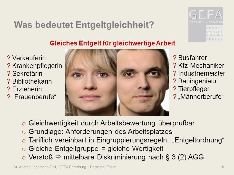 Was bedeutet Entgeltgleichheit? Dr. Andrea Jochmann-Döll, GEFA Forschung + Beratung, Essen 10 ? Verkäuferin ? Krankenpflegerin ? Sekretärin ? Biblioth