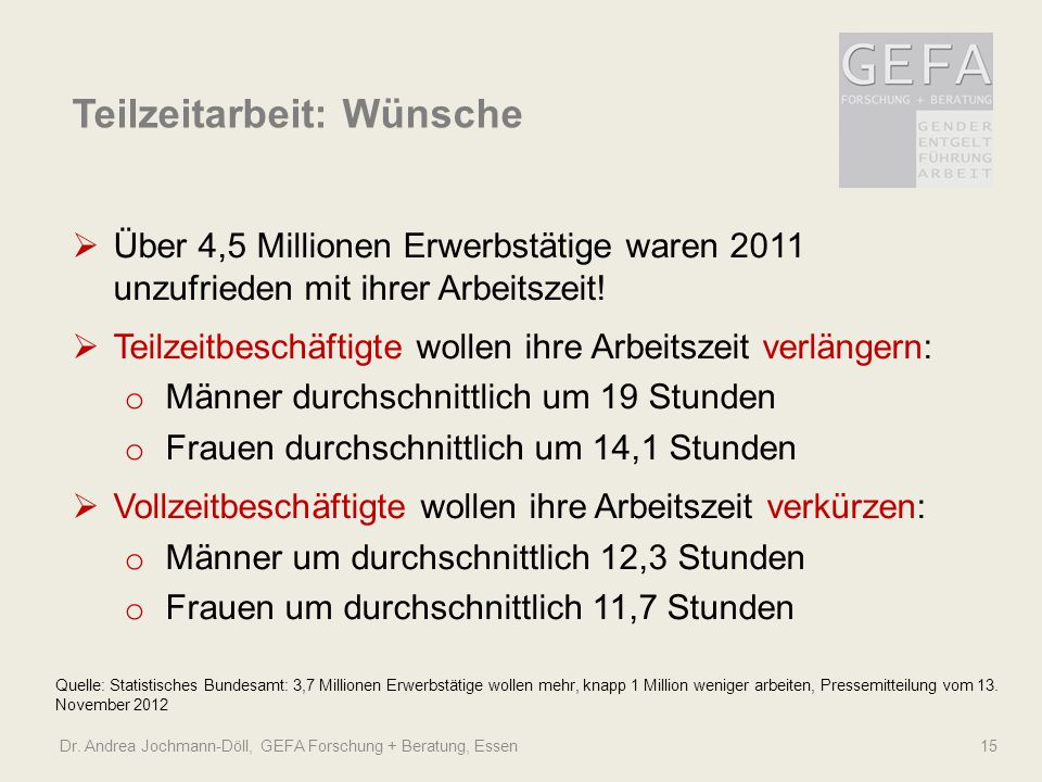 Dr. Andrea Jochmann-Döll, GEFA Forschung + Beratung, Essen 15 Quelle: Statistisches Bundesamt: 3,7 Millionen Erwerbstätige wollen mehr, knapp 1 Millio