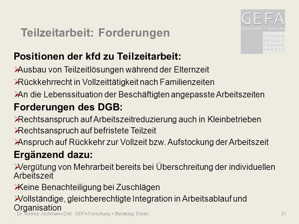 Dr. Andrea Jochmann-Döll, GEFA Forschung + Beratung, Essen 21 Teilzeitarbeit: Forderungen Positionen der kfd zu Teilzeitarbeit: Ausbau von Teilzeitlös