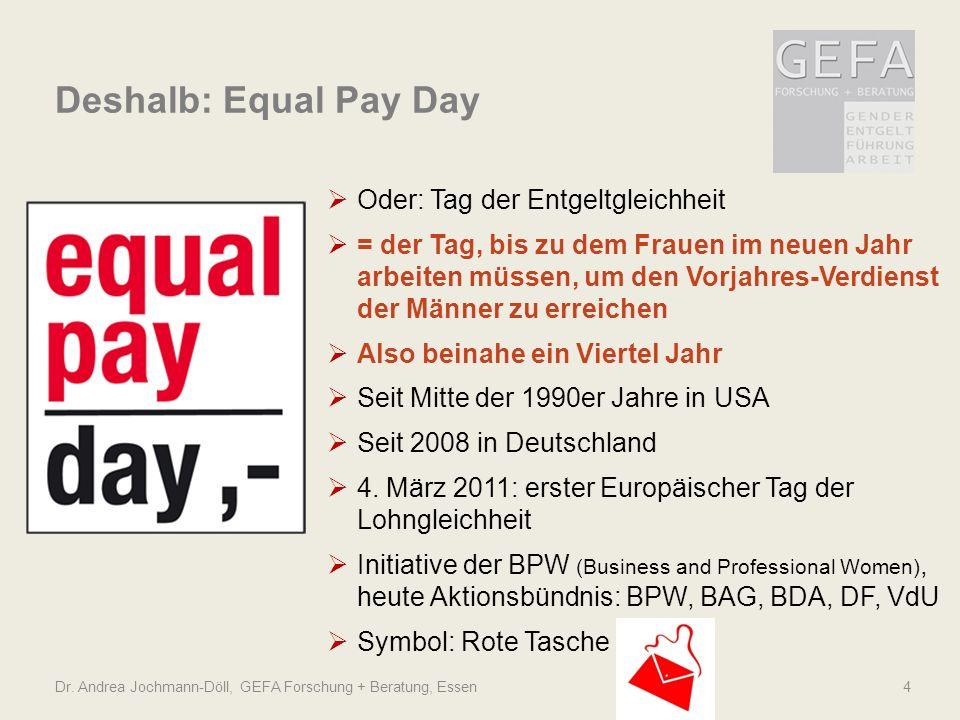 Dr. Andrea Jochmann-Döll, GEFA Forschung + Beratung, Essen4 Deshalb: Equal Pay Day Oder: Tag der Entgeltgleichheit = der Tag, bis zu dem Frauen im neu