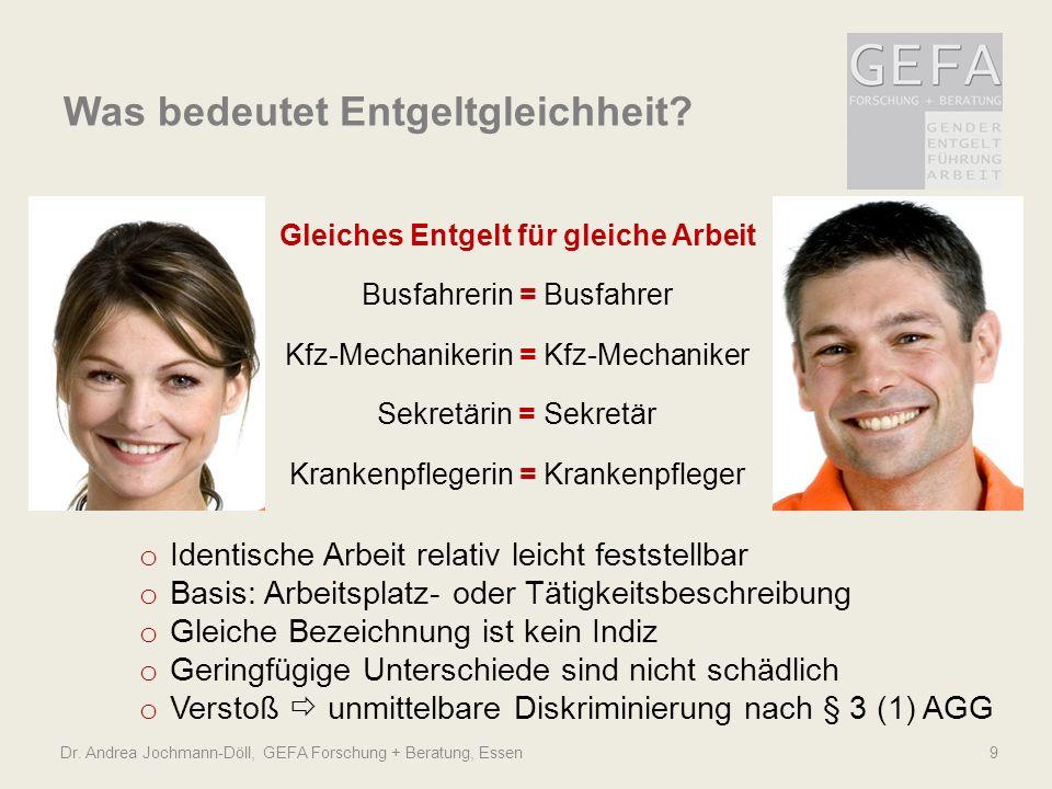 Was bedeutet Entgeltgleichheit? Dr. Andrea Jochmann-Döll, GEFA Forschung + Beratung, Essen 9 Gleiches Entgelt für gleiche Arbeit Busfahrerin = Busfahr