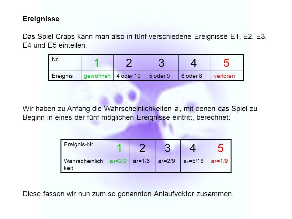 Ereignisse Das Spiel Craps kann man also in fünf verschiedene Ereignisse E1, E2, E3, E4 und E5 einteilen. Nr. 1 2 3 4 5 Ereignisgewonnen4 oder 105 ode
