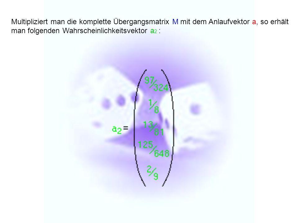 Multipliziert man die komplette Übergangsmatrix M mit dem Anlaufvektor a, so erhält man folgenden Wahrscheinlichkeitsvektor a 2 :