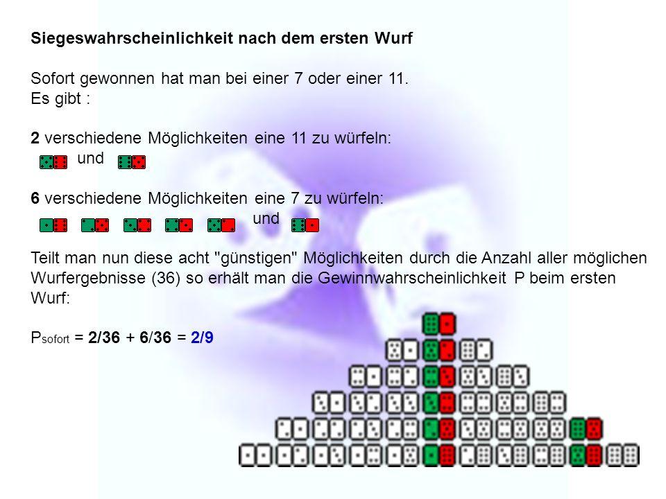 Siegeswahrscheinlichkeit nach dem ersten Wurf Sofort gewonnen hat man bei einer 7 oder einer 11. Es gibt : 2 verschiedene Möglichkeiten eine 11 zu wür