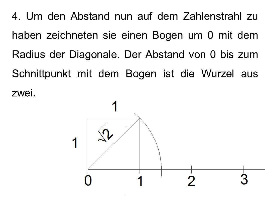 4. Um den Abstand nun auf dem Zahlenstrahl zu haben zeichneten sie einen Bogen um 0 mit dem Radius der Diagonale. Der Abstand von 0 bis zum Schnittpun