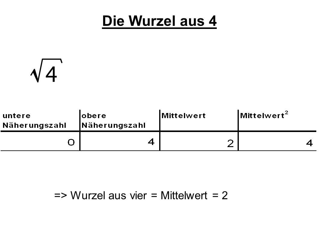 Die Wurzel aus 4 => Wurzel aus vier = Mittelwert = 2