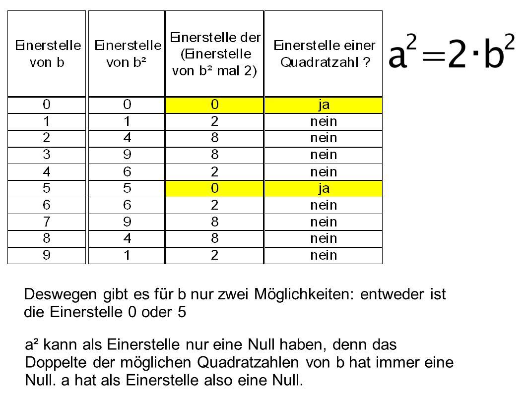 Deswegen gibt es für b nur zwei Möglichkeiten: entweder ist die Einerstelle 0 oder 5 a² kann als Einerstelle nur eine Null haben, denn das Doppelte de