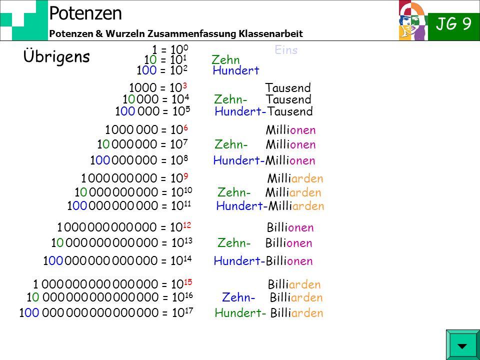 Potenzen JG 9 Potenzen & Wurzeln Zusammenfassung Klassenarbeit 10 2 = 10 · 10 = 100 10 3 = 10 · 10 · 10 = 1000 Bei genauer Betrachtung fällt auf, das