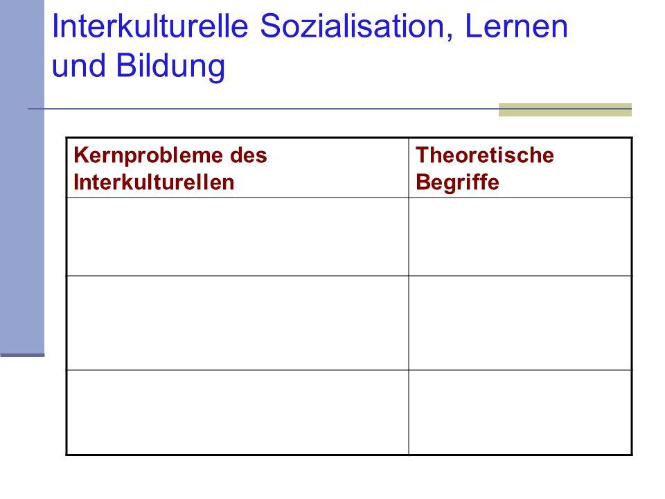 Interkulturelle Sozialisation, Lernen und Bildung Kernprobleme des Interkulturellen Theoretische Begriffe