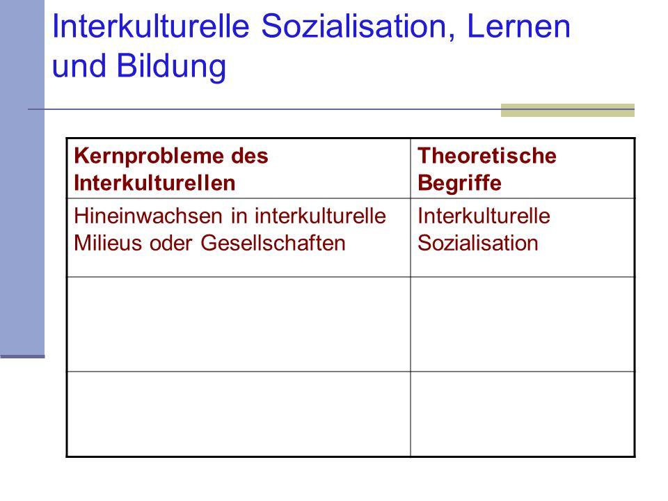 Interkulturelle Sozialisation, Lernen und Bildung Kernprobleme des Interkulturellen Theoretische Begriffe Hineinwachsen in interkulturelle Milieus oder Gesellschaften Interkulturelle Sozialisation