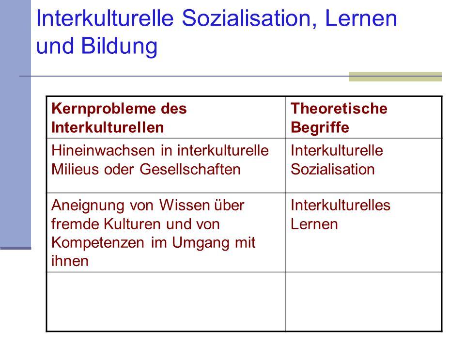 Interkulturelle Sozialisation, Lernen und Bildung Kernprobleme des Interkulturellen Theoretische Begriffe Hineinwachsen in interkulturelle Milieus ode