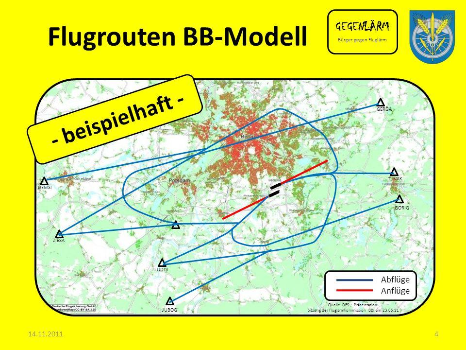 Modellbeschreibung 1.Auf der einen Bahn wird nur gestartet, auf der anderen Bahn nur gelandet – unabhängig voneinander.