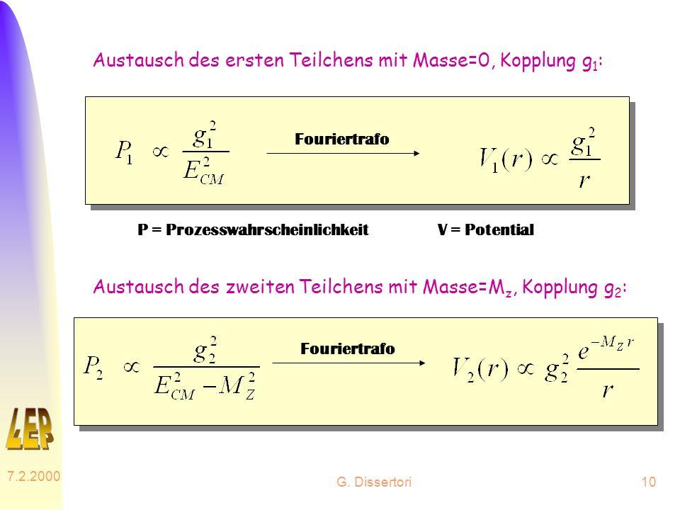 G. Dissertori 7.2.2000 10 Austausch des ersten Teilchens mit Masse=0, Kopplung g 1 : Fouriertrafo P = Prozesswahrscheinlichkeit V = Potential Austausc