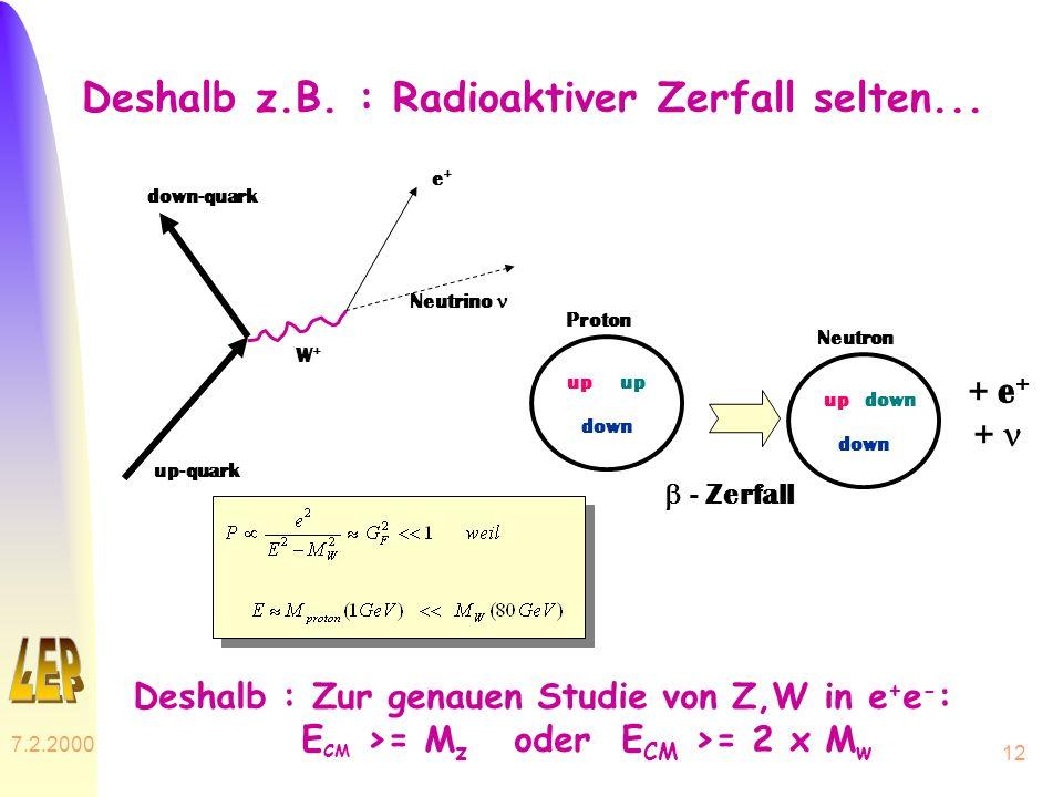 7.2.2000 12 Deshalb z.B. : Radioaktiver Zerfall selten... up-quark down-quark W+W+ e+e+ Neutrino up down Proton updown Neutron + e + + - Zerfall Desha