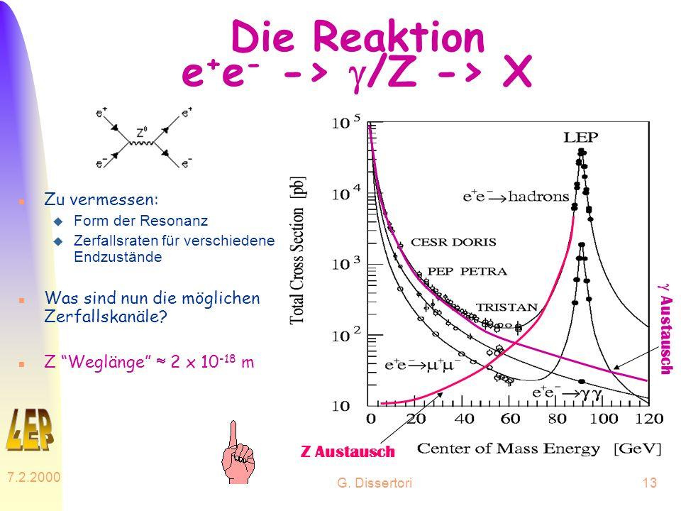 G. Dissertori 7.2.2000 13 Die Reaktion e + e - -> /Z -> X n Zu vermessen: u Form der Resonanz u Zerfallsraten für verschiedene Endzustände n Was sind