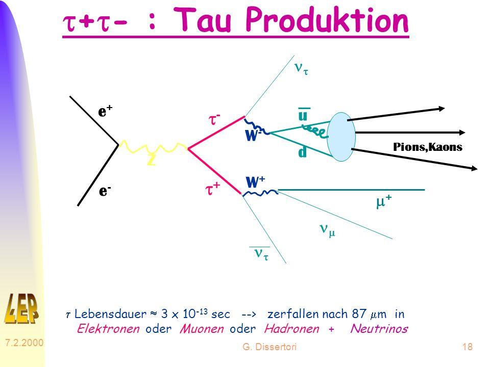 G. Dissertori 7.2.2000 18 + - : Tau Produktion Lebensdauer 3 x 10 -13 sec --> zerfallen nach 87 m in Elektronen oder Muonen oder Hadronen + Neutrinos
