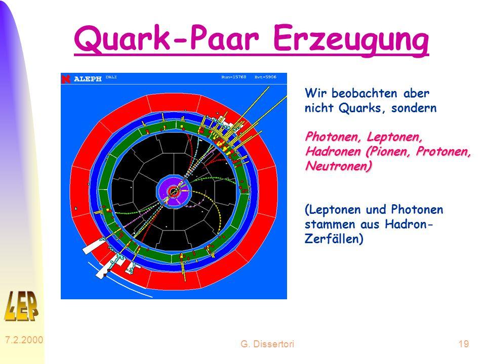 G. Dissertori 7.2.2000 19 Quark-Paar Erzeugung Wir beobachten aber nicht Quarks, sondern Photonen, Leptonen, Hadronen (Pionen, Protonen, Neutronen) (L
