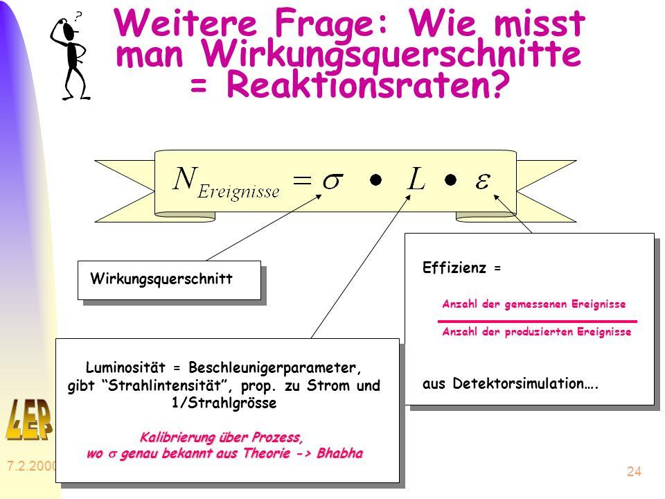 G. Dissertori 7.2.2000 24 Weitere Frage: Wie misst man Wirkungsquerschnitte = Reaktionsraten? Wirkungsquerschnitt Luminosität = Beschleunigerparameter
