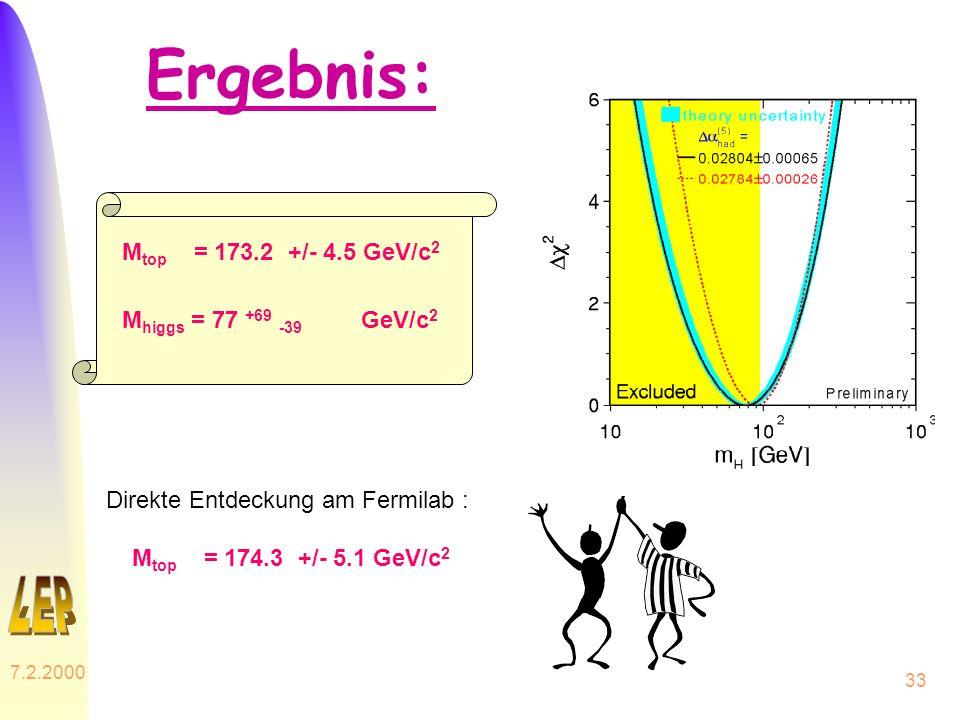 7.2.2000 33 Ergebnis: M top = 173.2 +/- 4.5 GeV/c 2 M higgs = 77 +69 -39 GeV/c 2 Direkte Entdeckung am Fermilab : M top = 174.3 +/- 5.1 GeV/c 2