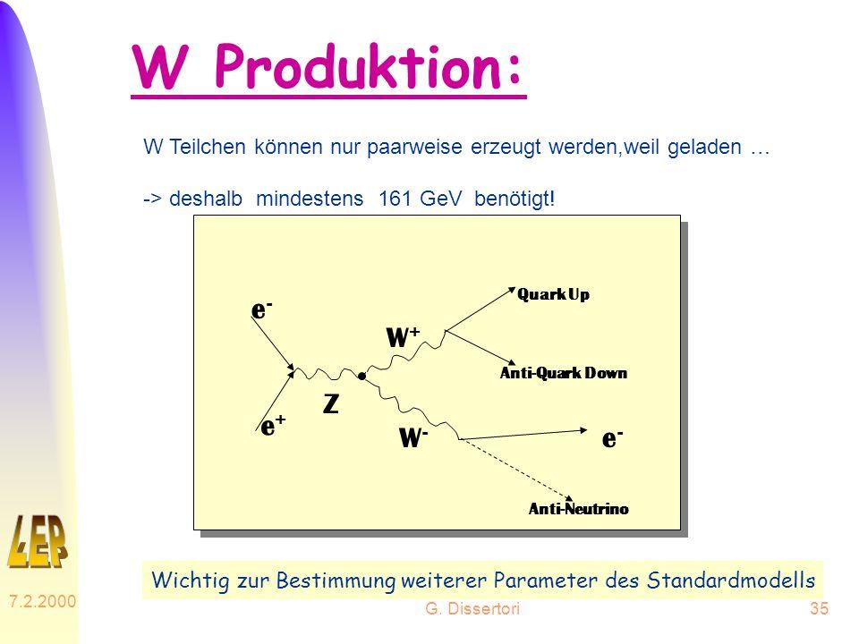 G. Dissertori 7.2.2000 35 W Produktion: W Teilchen können nur paarweise erzeugt werden,weil geladen … -> deshalb mindestens 161 GeV benötigt! e+e+ e-e