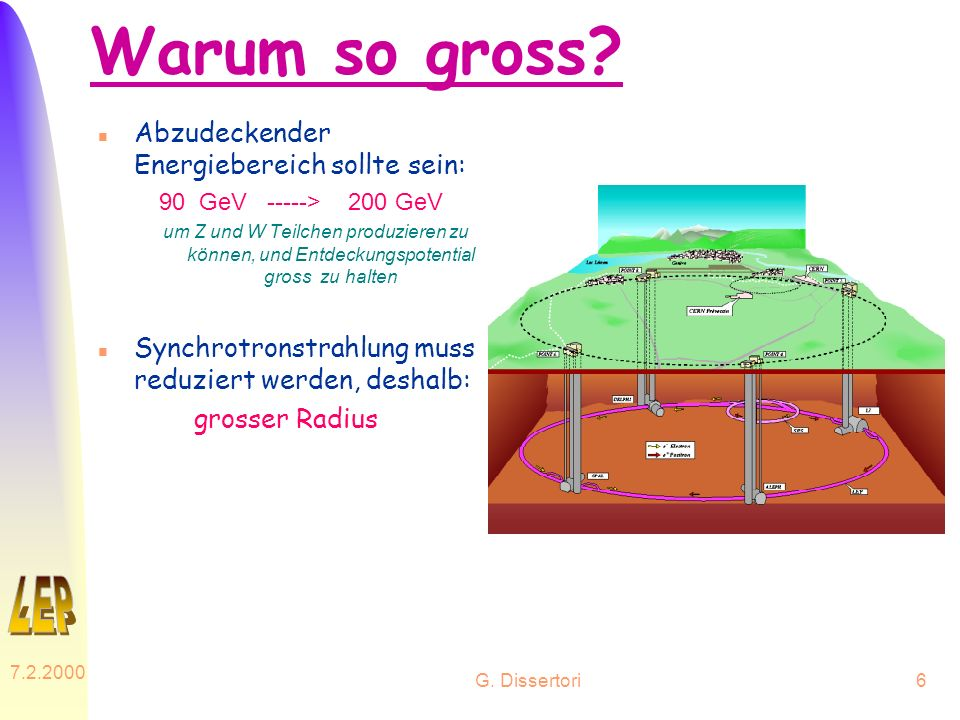 G. Dissertori 7.2.2000 6 Warum so gross? n Abzudeckender Energiebereich sollte sein: 90 GeV -----> 200 GeV um Z und W Teilchen produzieren zu können,