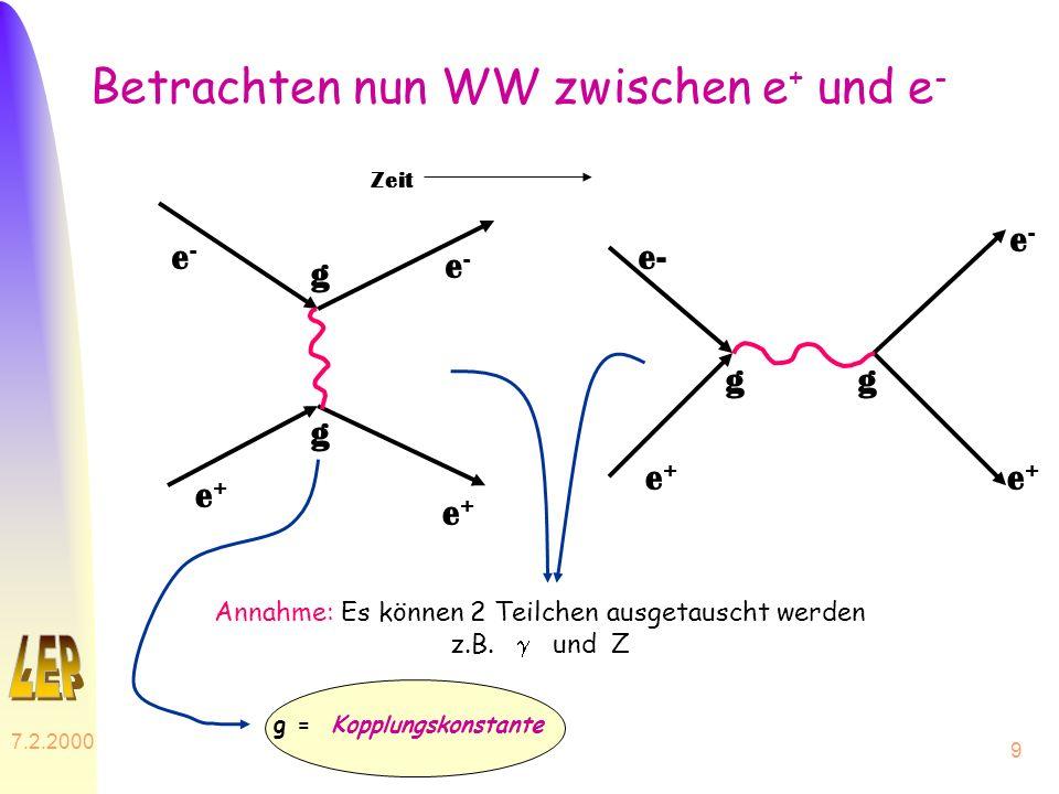 7.2.2000 9 Betrachten nun WW zwischen e + und e - Zeit e+e+ e-e- e-e- e+e+ e- e+e+ e-e- e+e+ Annahme: Es können 2 Teilchen ausgetauscht werden z.B. un