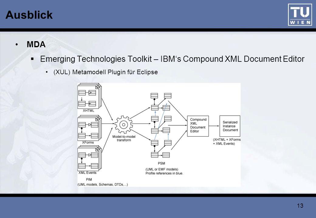 13 Ausblick MDA Emerging Technologies Toolkit – IBMs Compound XML Document Editor (XUL) Metamodell Plugin für Eclipse