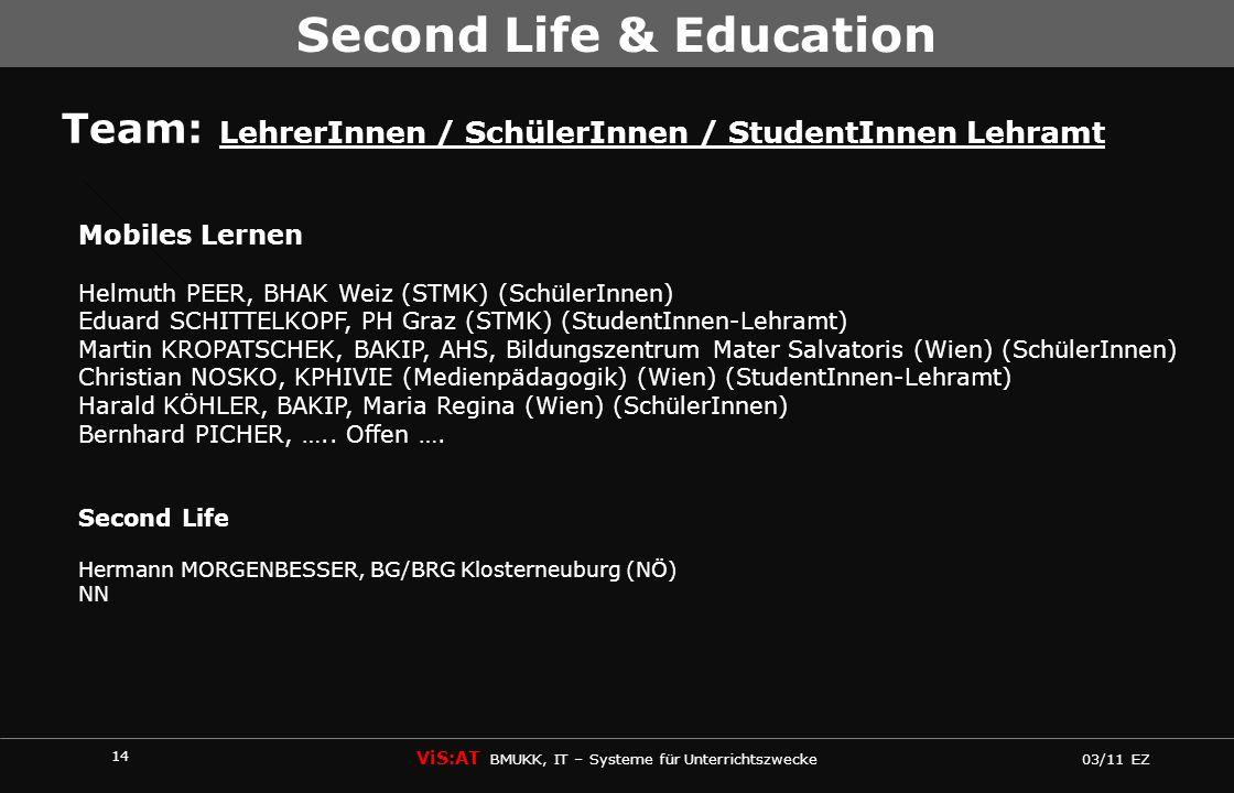 14 ViS:AT BMUKK, IT – Systeme für Unterrichtszwecke 03/11 EZ Second Life & Education Team: LehrerInnen / SchülerInnen / StudentInnen Lehramt Mobiles Lernen Helmuth PEER, BHAK Weiz (STMK) (SchülerInnen) Eduard SCHITTELKOPF, PH Graz (STMK) (StudentInnen-Lehramt) Martin KROPATSCHEK, BAKIP, AHS, Bildungszentrum Mater Salvatoris (Wien) (SchülerInnen) Christian NOSKO, KPHIVIE (Medienpädagogik) (Wien) (StudentInnen-Lehramt) Harald KÖHLER, BAKIP, Maria Regina (Wien) (SchülerInnen) Bernhard PICHER, …..