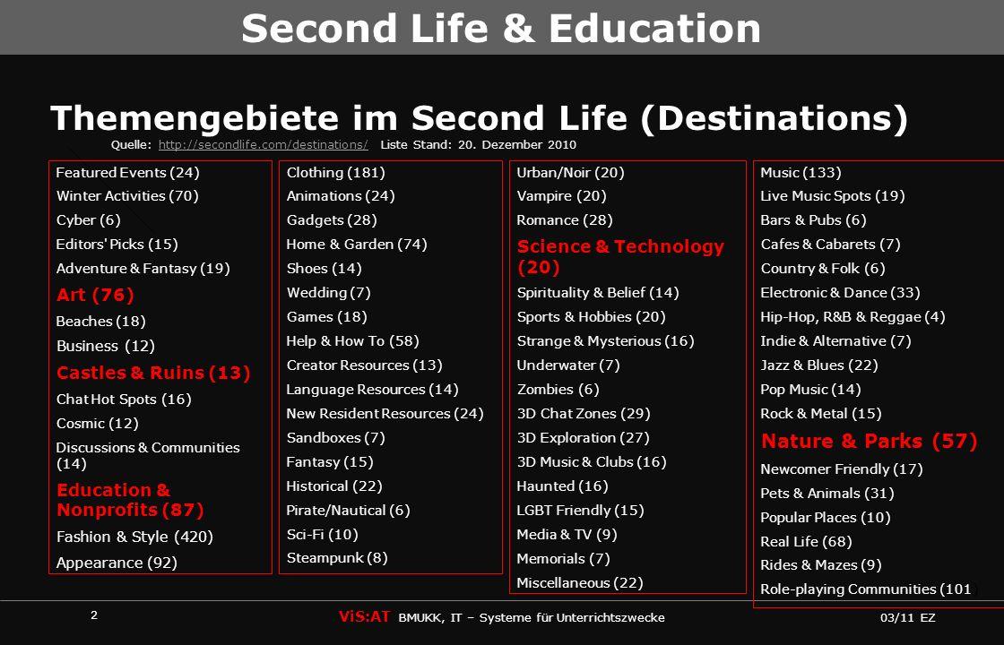 2 ViS:AT BMUKK, IT – Systeme für Unterrichtszwecke 03/11 EZ Second Life & Education Themengebiete im Second Life (Destinations) Featured Events (24) W