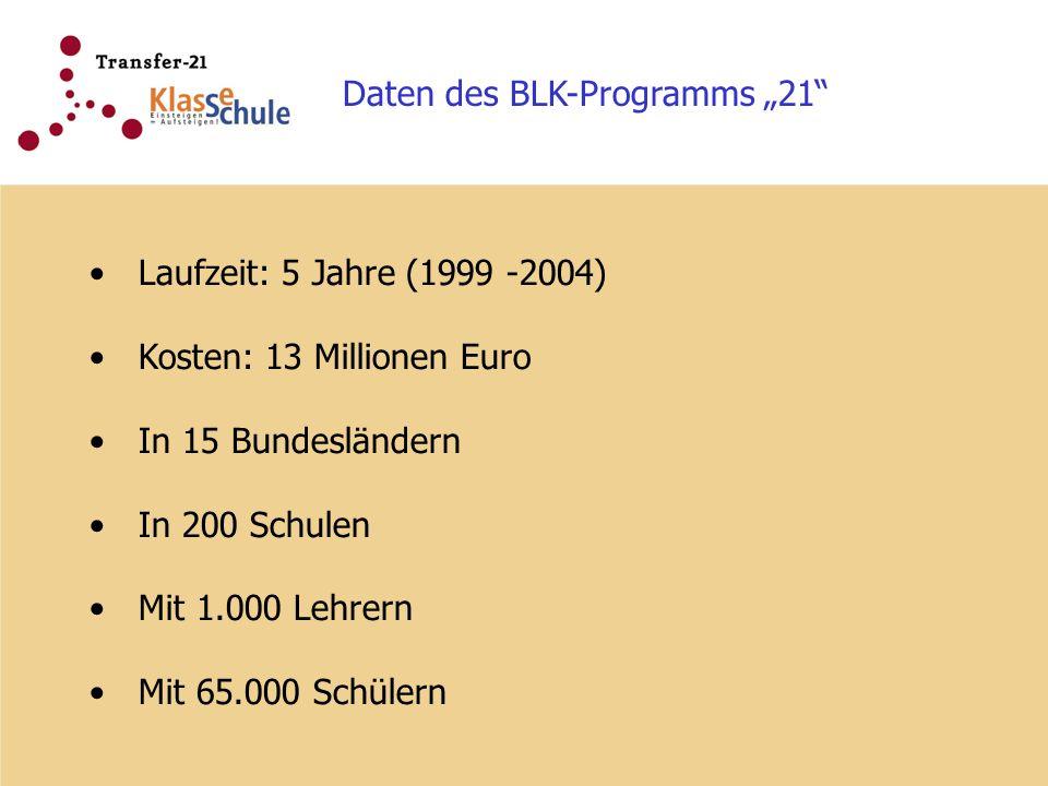 Daten des BLK-Programms 21 Laufzeit: 5 Jahre (1999 -2004) Kosten: 13 Millionen Euro In 15 Bundesländern In 200 Schulen Mit 1.000 Lehrern Mit 65.000 Sc