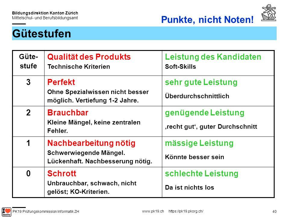 PK19 Prüfungskommission Informatik ZH www.pk19.ch https://pk19.pkorg.ch/ Bildungsdirektion Kanton Zürich Mittelschul- und Berufsbildungsamt 41 Erstellen von Kriterien (2) Titel des Beurteilungskriteriums Welcher Aspekt soll bewertet werden.
