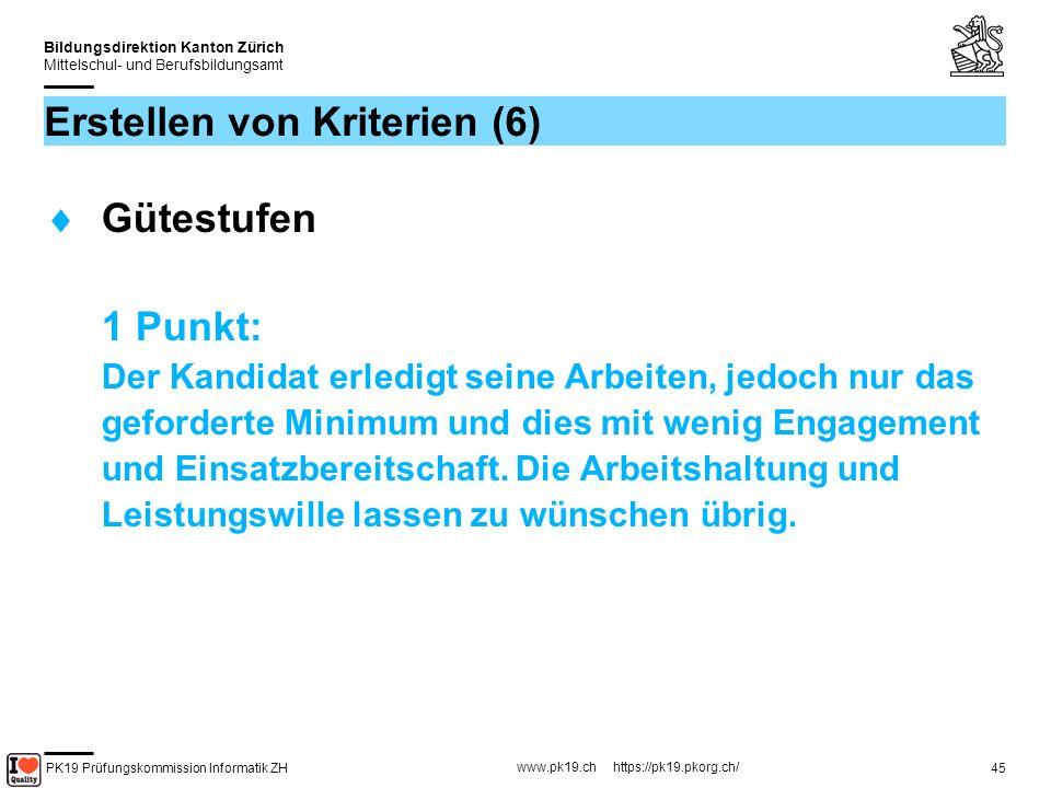 PK19 Prüfungskommission Informatik ZH www.pk19.ch https://pk19.pkorg.ch/ Bildungsdirektion Kanton Zürich Mittelschul- und Berufsbildungsamt 46 Erstellen von Kriterien (7) Gütestufen 0 Punkte: Engagement und Einsatzbereitschaft sind selten oder gar nicht zu erkennen.