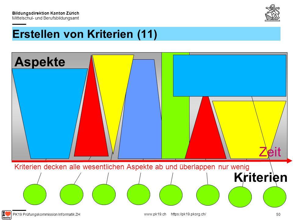 PK19 Prüfungskommission Informatik ZH www.pk19.ch https://pk19.pkorg.ch/ Bildungsdirektion Kanton Zürich Mittelschul- und Berufsbildungsamt 51 Erstellen von Kriterien (12) Kriterien Aspekte Zeit Kriterien decken nicht alle Aspekte ab und überlappen zu stark