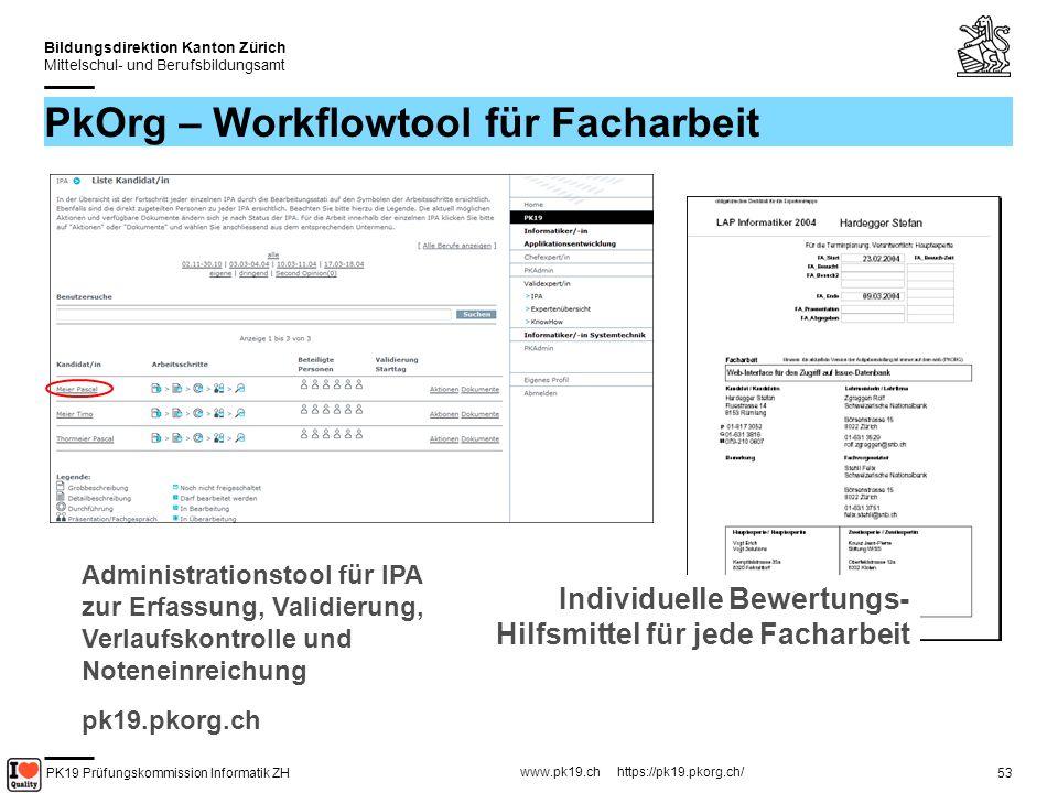 PK19 Prüfungskommission Informatik ZH www.pk19.ch https://pk19.pkorg.ch/ Bildungsdirektion Kanton Zürich Mittelschul- und Berufsbildungsamt 54 www.pk19.ch PkOrg Workflow