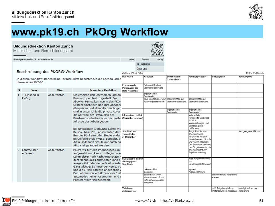 PK19 Prüfungskommission Informatik ZH www.pk19.ch https://pk19.pkorg.ch/ Bildungsdirektion Kanton Zürich Mittelschul- und Berufsbildungsamt 55 1.