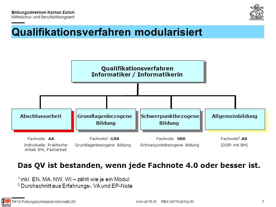 PK19 Prüfungskommission Informatik ZH www.pk19.ch https://pk19.pkorg.ch/ Bildungsdirektion Kanton Zürich Mittelschul- und Berufsbildungsamt 8 Facharbeit (IPA) FA-Absolvent/in PK19-Experten/in Fachvorgesetzte/r PK-19 Administration Bewertung Ausbildung Bewertung