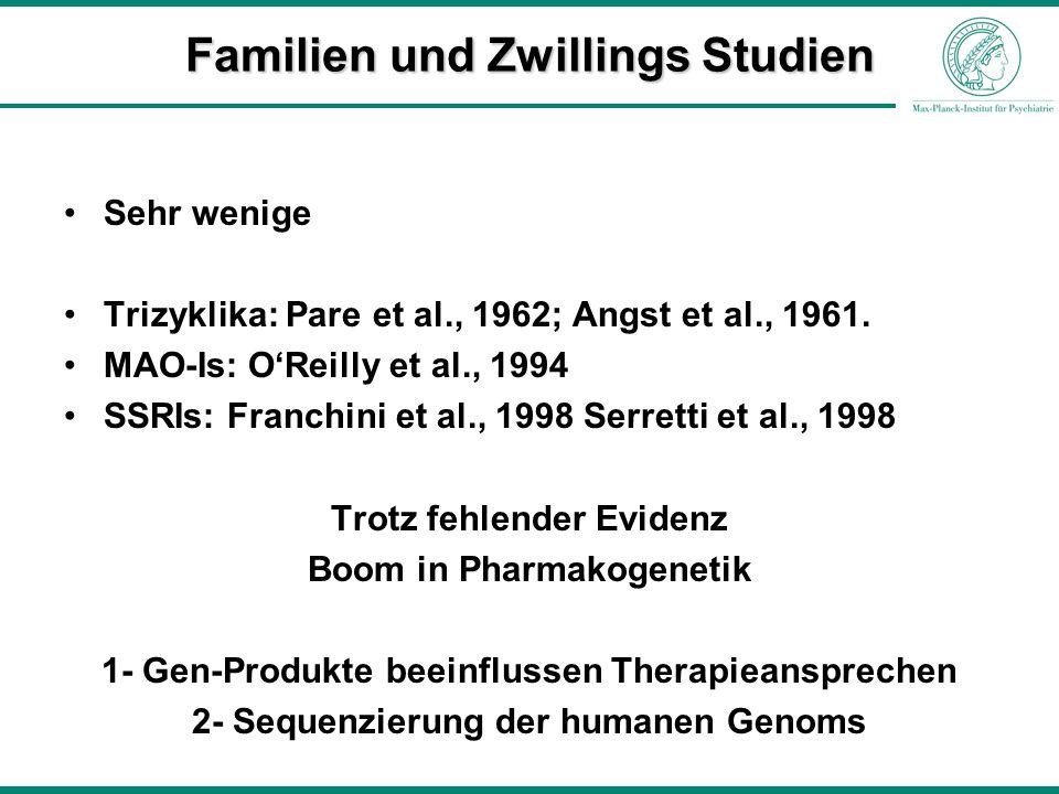 Familien und Zwillings Studien Sehr wenige Trizyklika: Pare et al., 1962; Angst et al., 1961. MAO-Is: OReilly et al., 1994 SSRIs: Franchini et al., 19