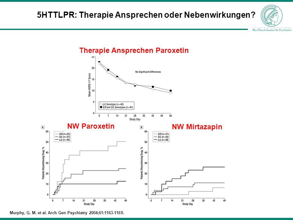 5HTTLPR: Therapie Ansprechen oder Nebenwirkungen? Murphy, G. M. et al. Arch Gen Psychiatry 2004;61:1163-1169. Therapie Ansprechen Paroxetin NW Paroxet