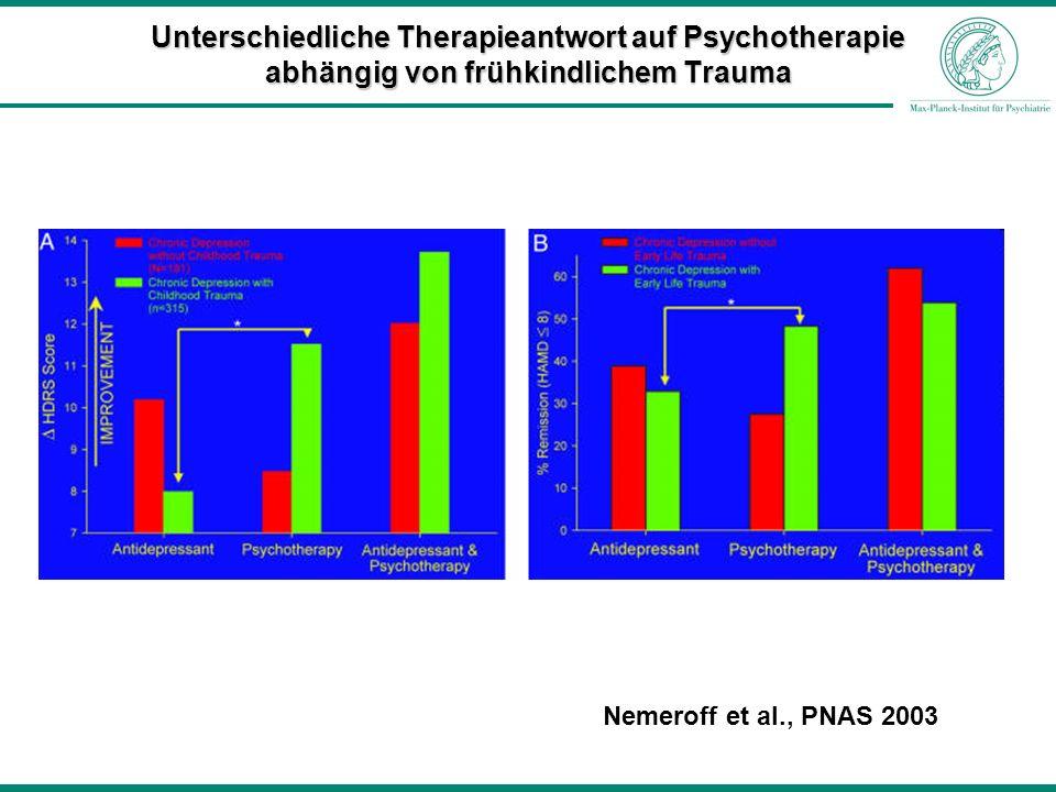 Unterschiedliche Therapieantwort auf Psychotherapie abhängig von frühkindlichem Trauma Nemeroff et al., PNAS 2003