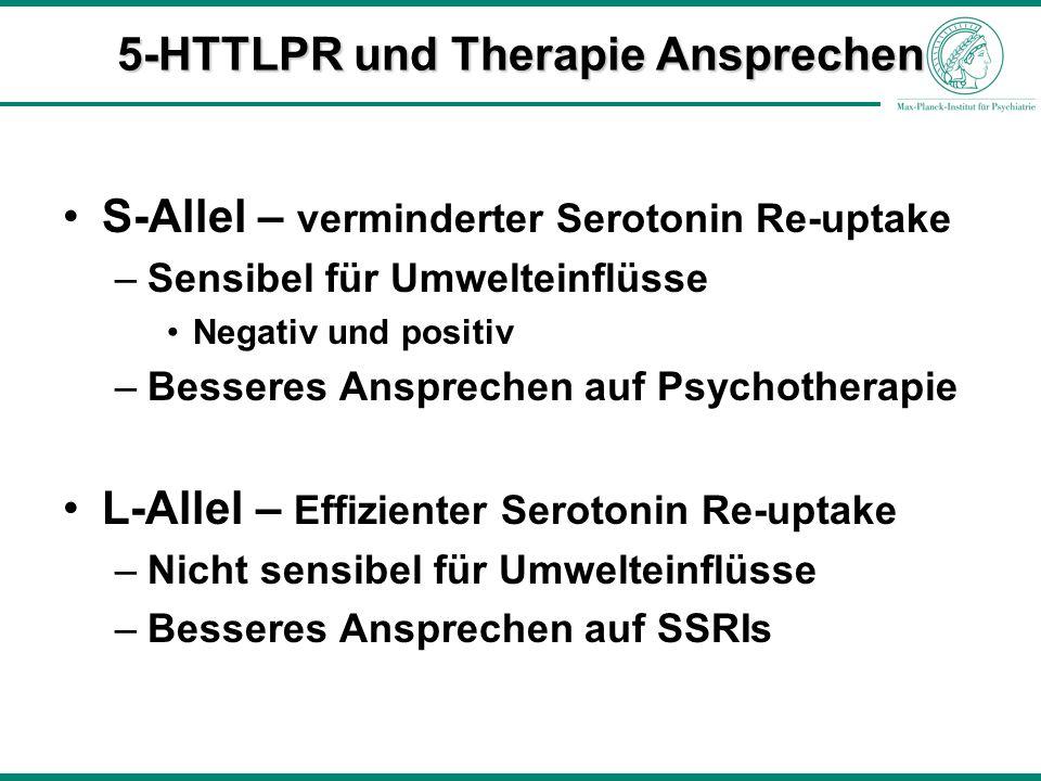 5-HTTLPR und Therapie Ansprechen S-Allel – verminderter Serotonin Re-uptake –Sensibel für Umwelteinflüsse Negativ und positiv –Besseres Ansprechen auf