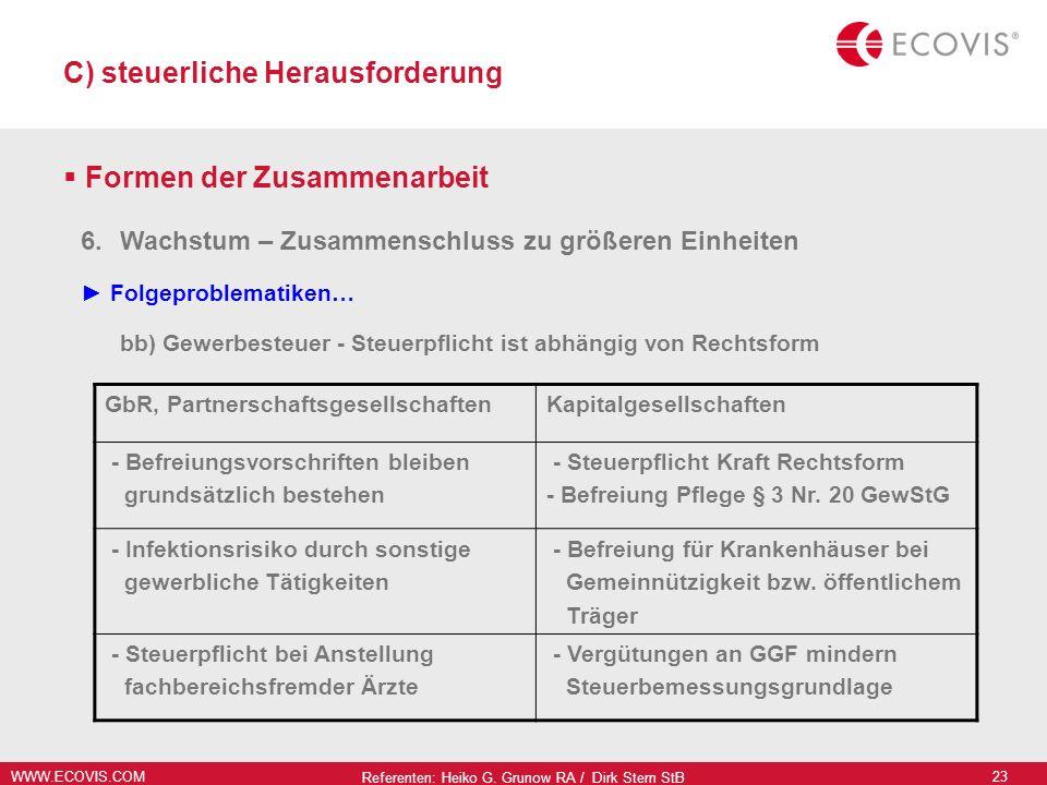 WWW.ECOVIS.COM Referenten: Heiko G. Grunow RA / Dirk Stern StB 23 C) steuerliche Herausforderung Formen der Zusammenarbeit 6.Wachstum – Zusammenschlus